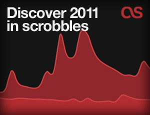 Discover 2011 in scrobbles
